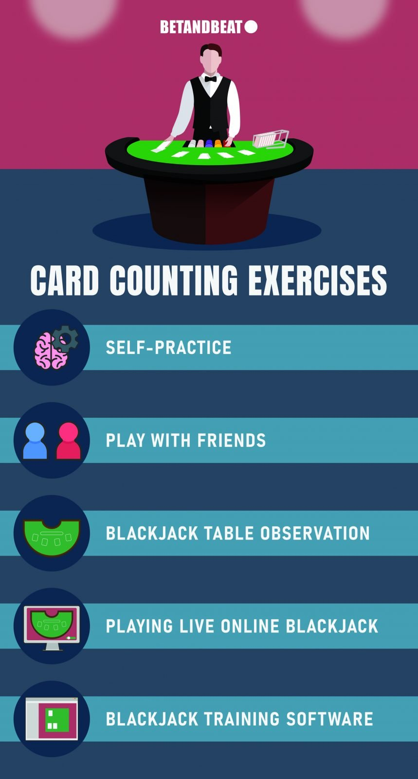 Exercises For Card Counting Practice