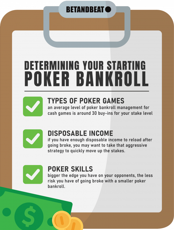 How To Decide On Your Poker Starting Bankroll