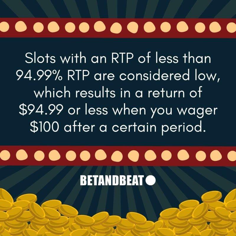low-rtp slot definition