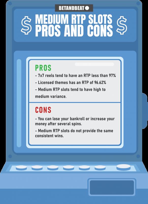 Medium-RTP Slots: Pros & Cons