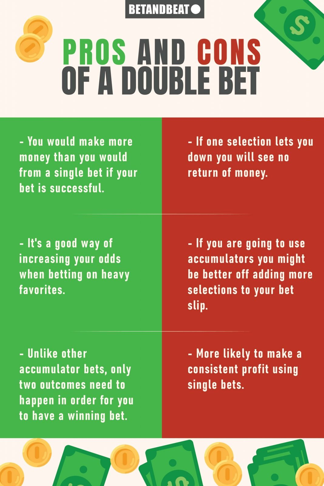 Pros & Cons of Double Bets