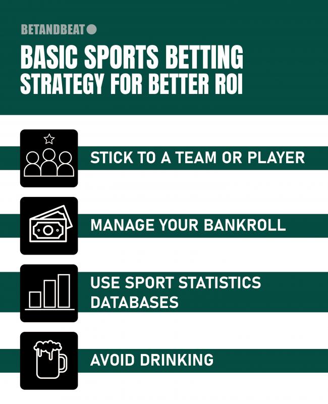High-Level Sports Betting Tips For Better ROI
