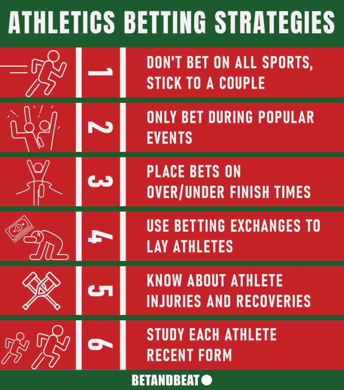 athletics betting tips