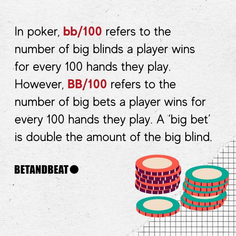 bb/100 poker rates explained