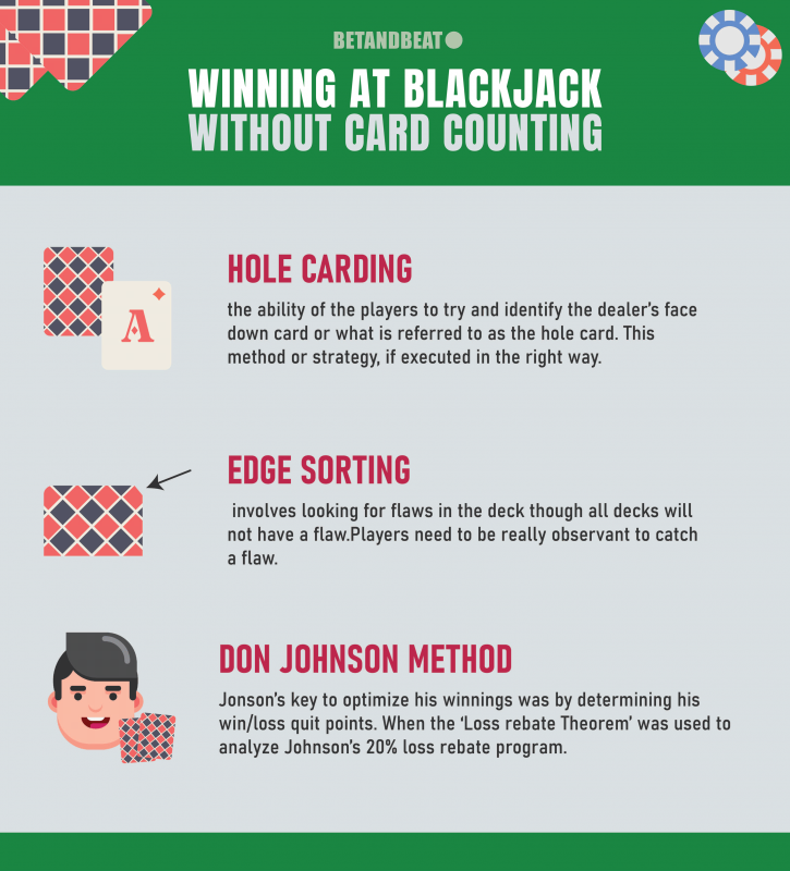 blackjack strategies other than card counting