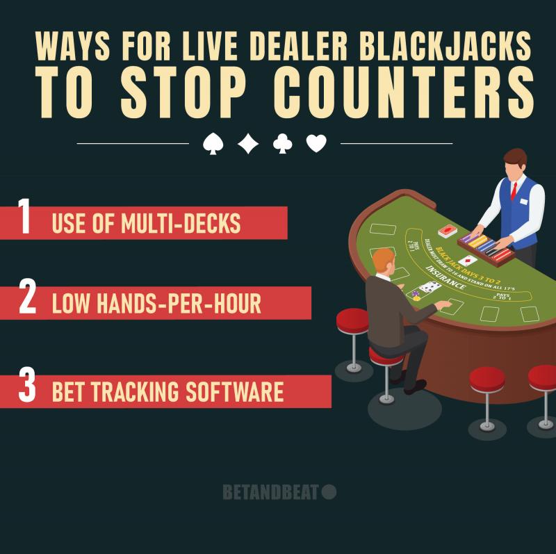 how live dealer blackjack stop card counters