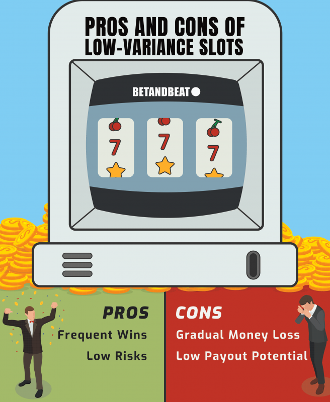 Slots With Low Volatility: Pros & Cons