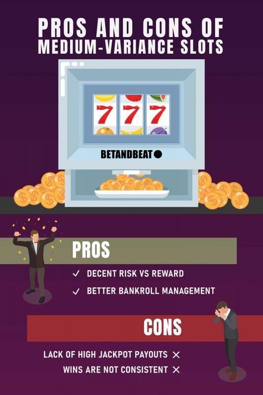 Pros & Cons of Low-Volatility Slots