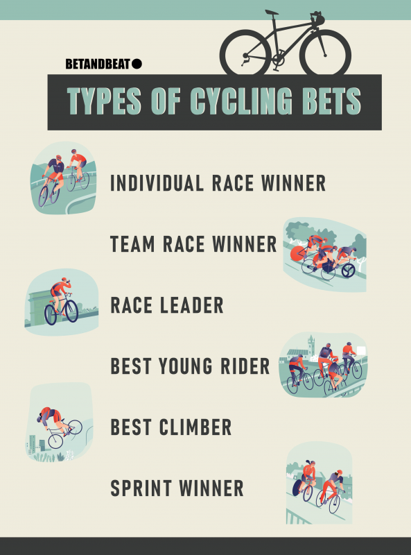 types of cycling bets