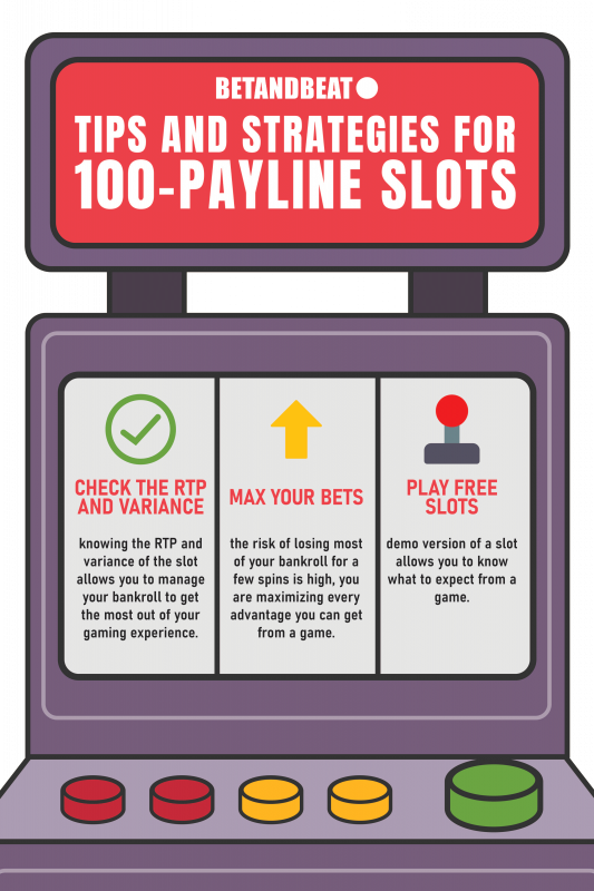 strategies for 100-payline slots