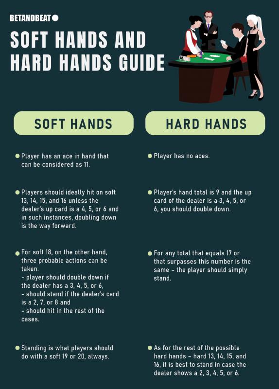blackjack soft hands vs hard hands
