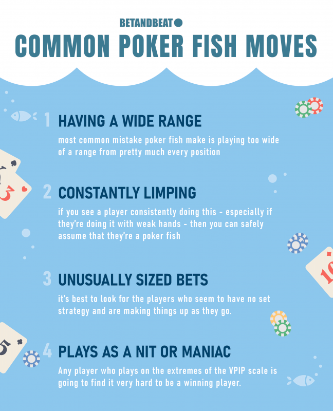 most common poker fish moves