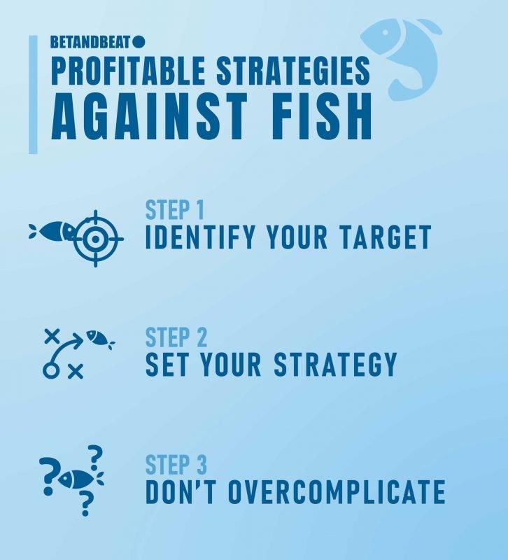strategies against fish in poker