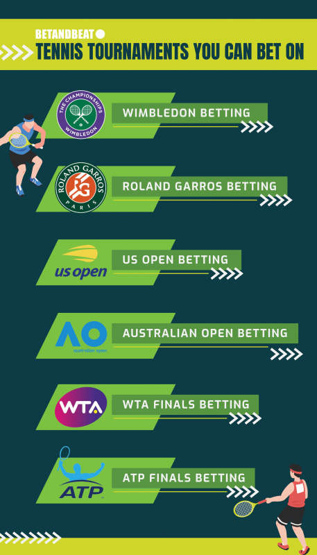 tennis events and competitions for sports bettors