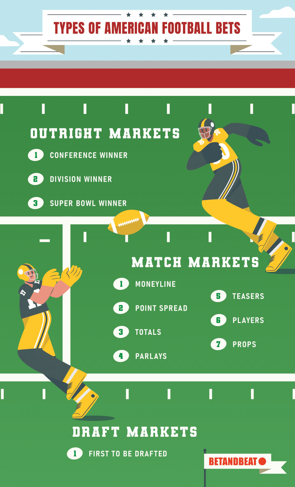 different types of american football bets and wagers