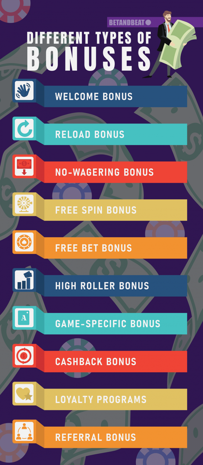 The Different Types of Bonuses