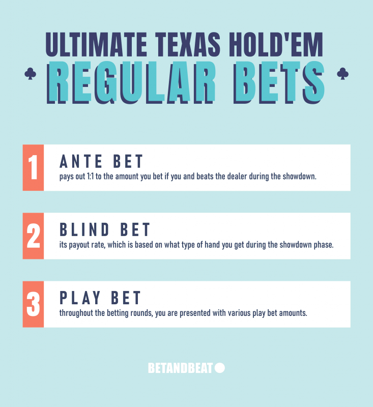 Regular Bets in Ultimate Texas Hold'em
