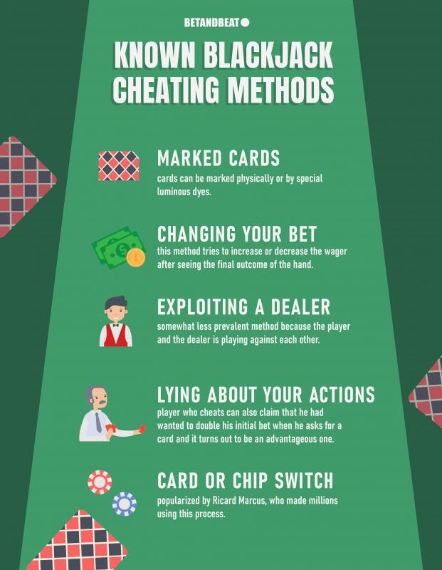 Cheating Methods For Blackjack