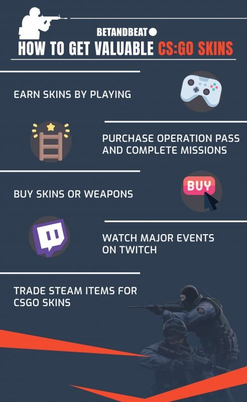 How To Get Valuable CS:GO Skins