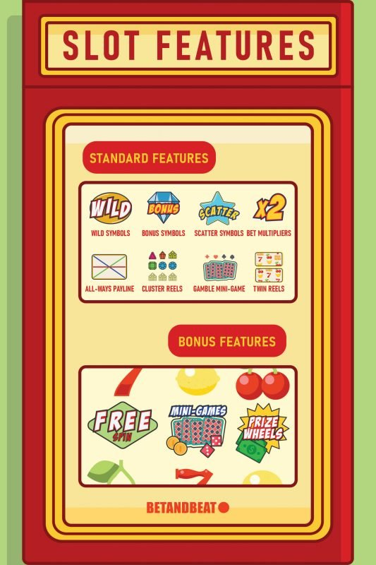 list of slot features