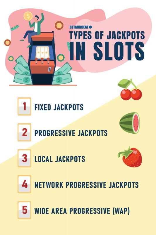 different types jackpots in slots
