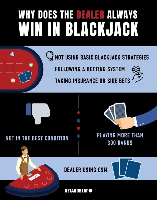 Why Are Blackjack Dealers Always Winning