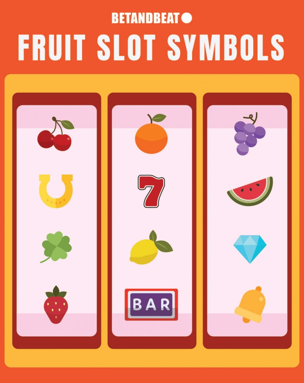 Fruit Slots Symbols