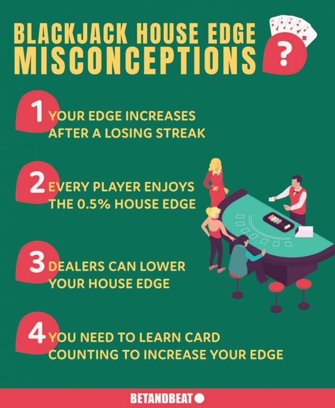 Common misconceptions about blackjack house edge