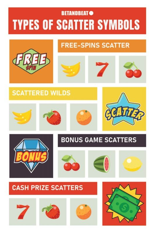 Scatter Slots Symbols