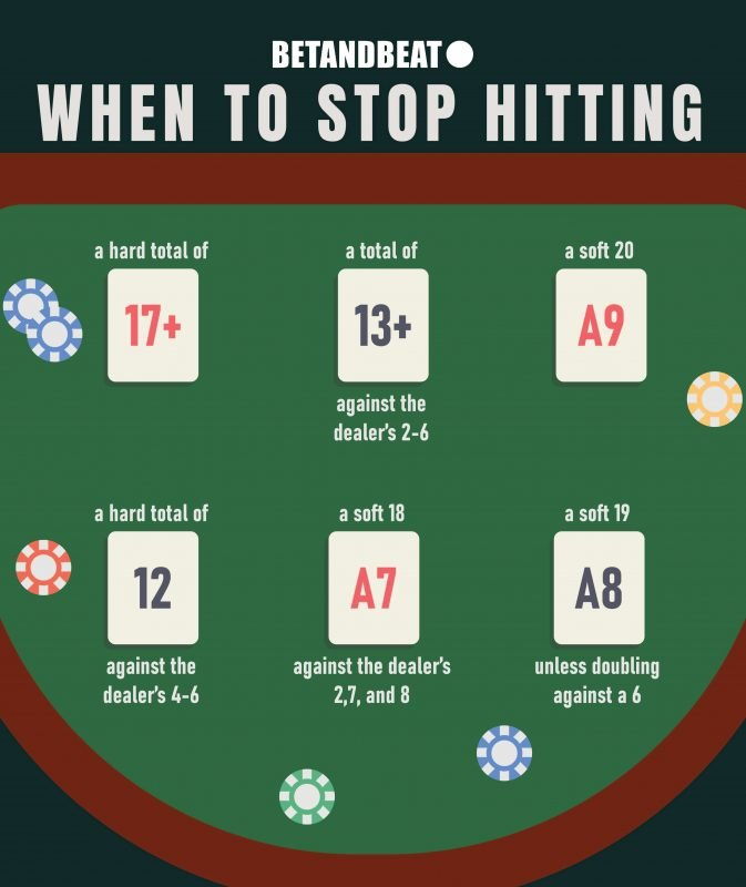 When a player should stop hitting in blackjack