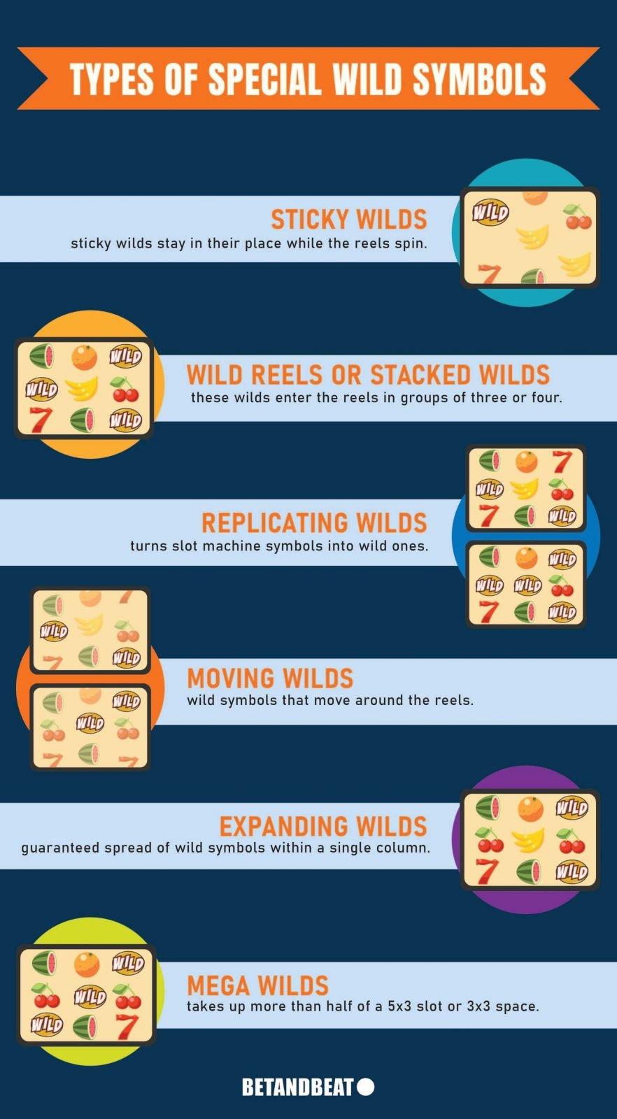 Infographic on types of wild symbols