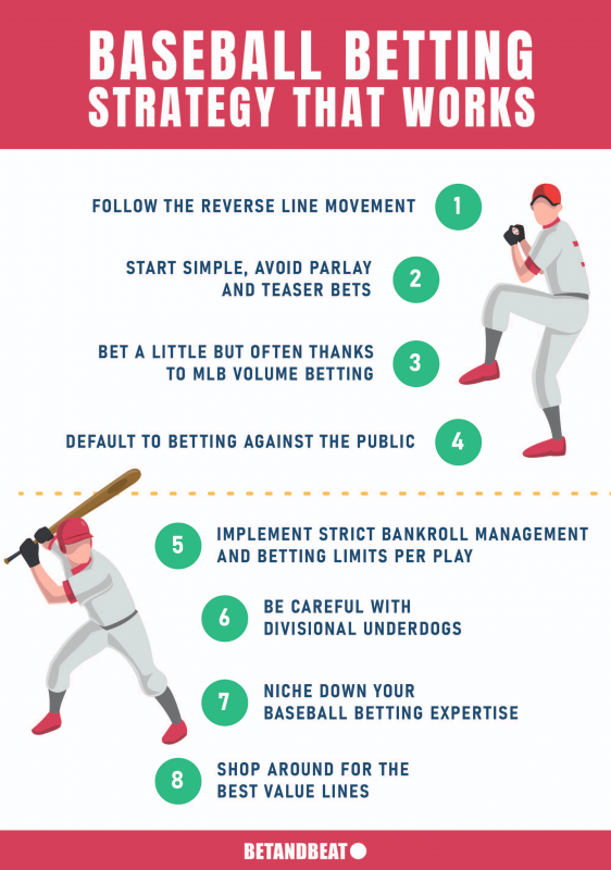 baseball betting strategies