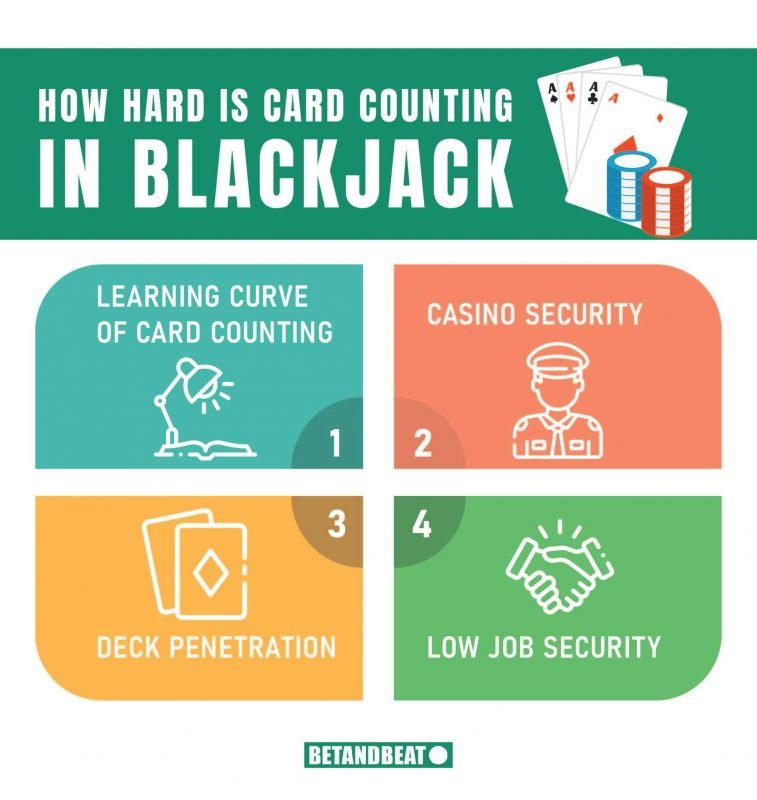 Challenges With Blackjack Card Counting