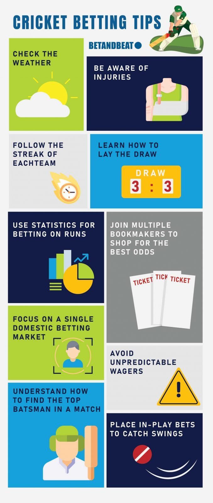 Cricket Betting Tips & Tricks