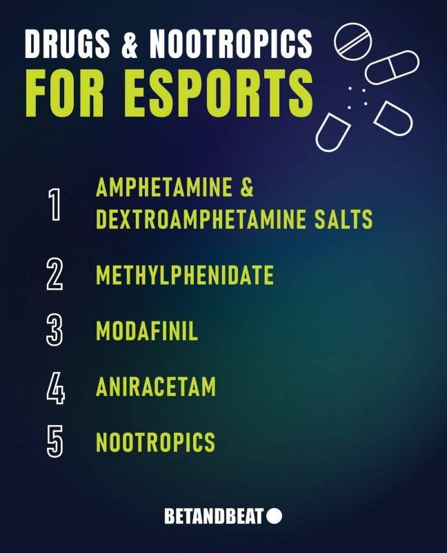 Esports Doping Drugs
