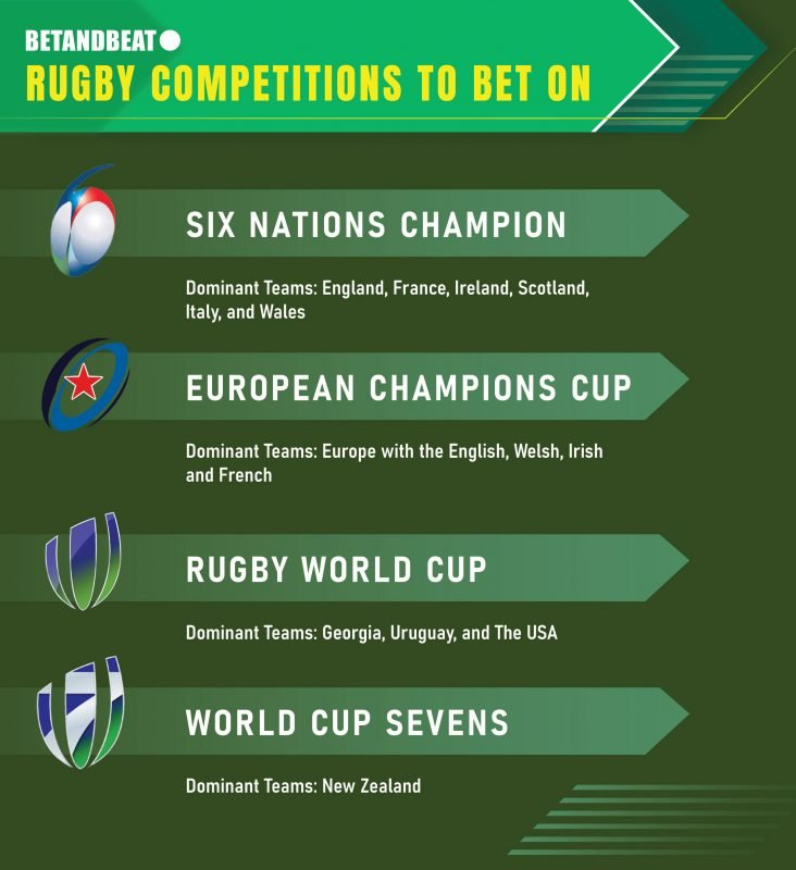 Rugby Competitions To Bet Money On