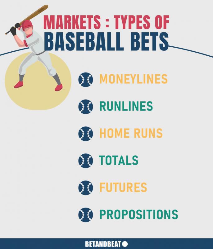 types of baseball bets