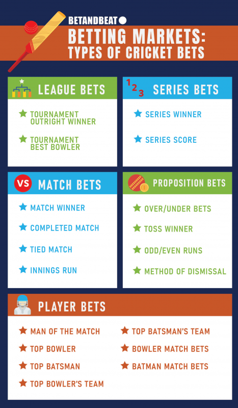 Different Type of Bets In Cricket