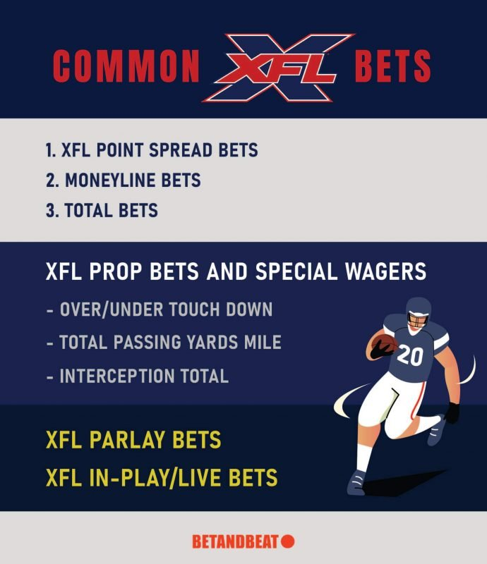 list of the different types of XFL bets