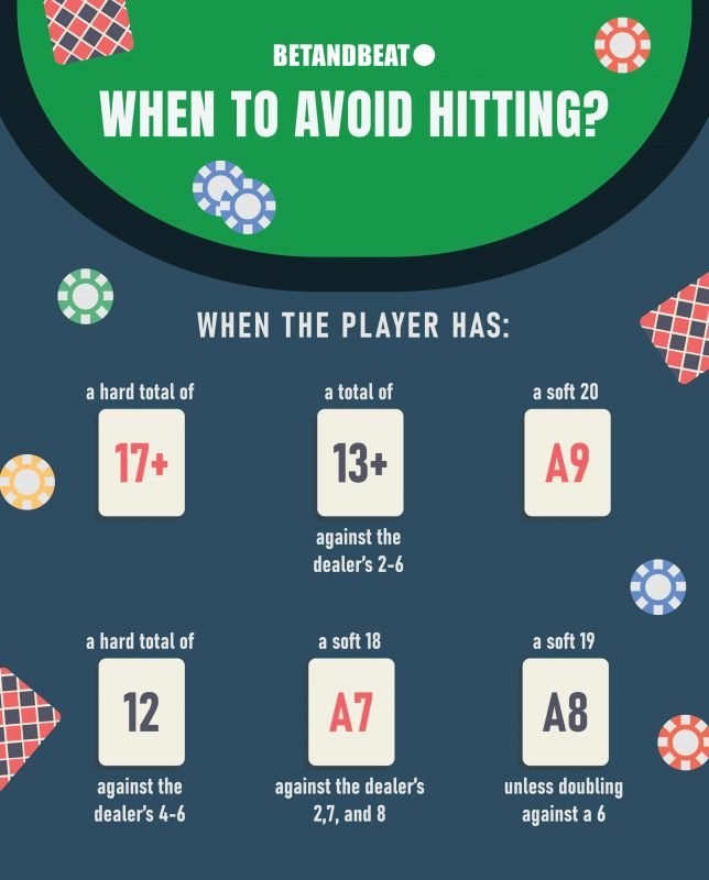 When not to hit when playing blackjack