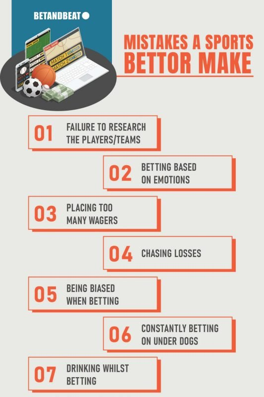 Reasons why most sports bettors lose.